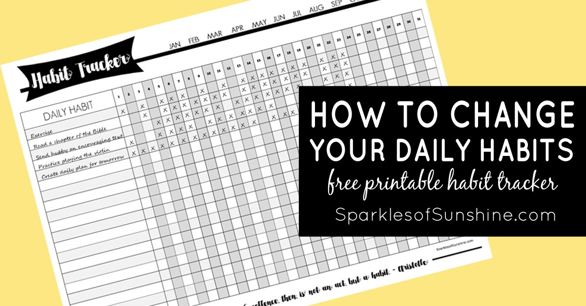 photo about Daily Habit Tracker Printable titled How toward Distinction Your Day by day Practices within just the Refreshing 12 months - Flickers